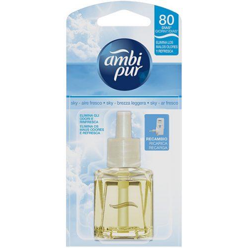 Ambipur Aire Fresco.Droguería online,venta de productos de limpieza de las mejores marcas.Líderes en artículos de limpieza.